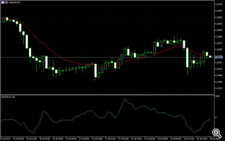 Export Calculated Prices script for MetaTrader 5
