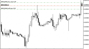 Best Non-Repaint Buy/Sell Indicator MT4 () Download Free