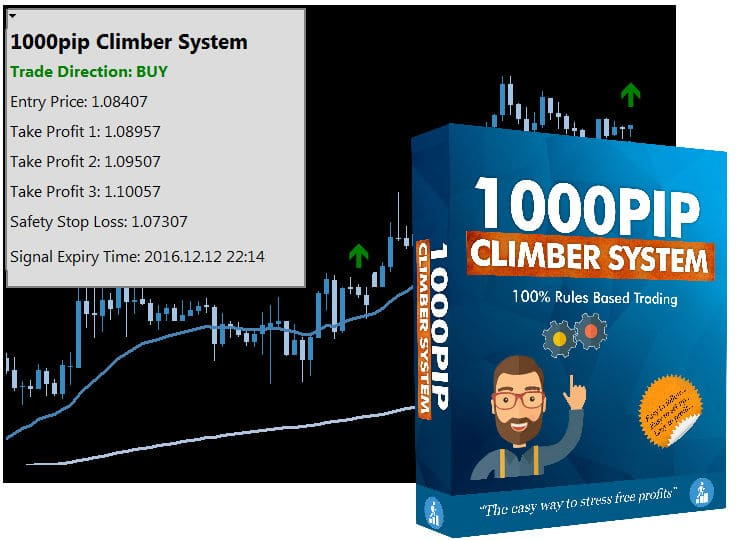 Forex system 2020