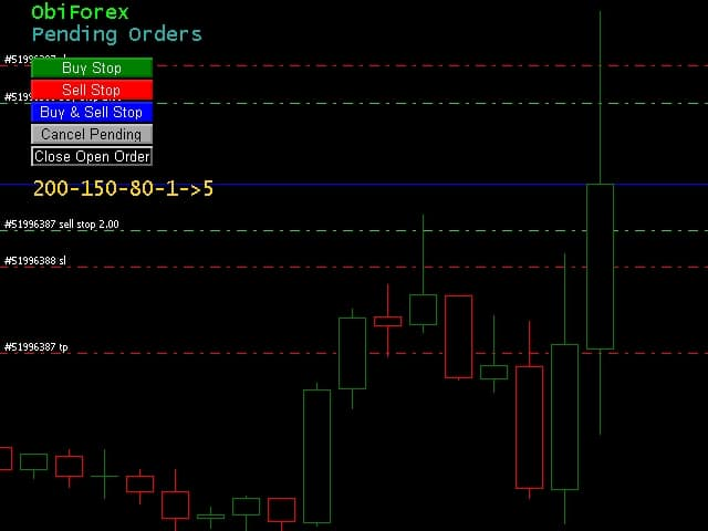 Forex pending orders close pc