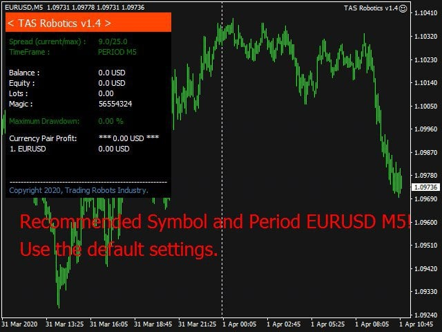 Forex historical h1